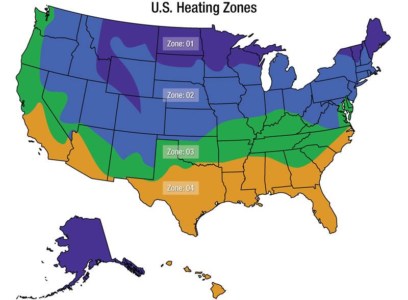 Heating Zones