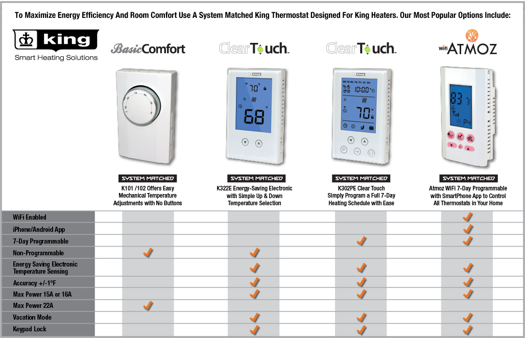 Thermostat Selection Guide Diagram